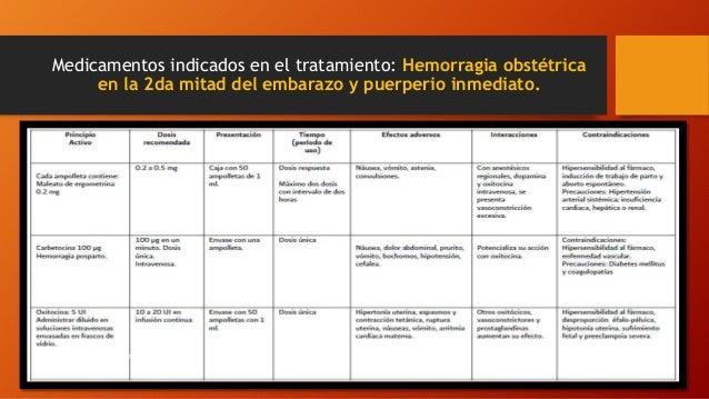 Medicamentos indicados en el tratamiento: Hemorragia obstétrica en la 2da mitad del embarazo y puerperio inmediato. Anesth...