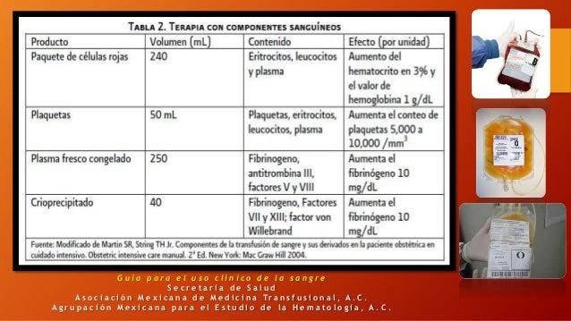 Cristaloides vs Coloides Jo urn als; Critical Care an d Resuscitatio n , An esthesio lo gy.