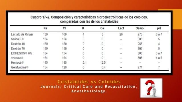 Conclusión. • Todas las instituciones que atienden pacientes obstétricas deben tener una guía de atención del choque hipov...