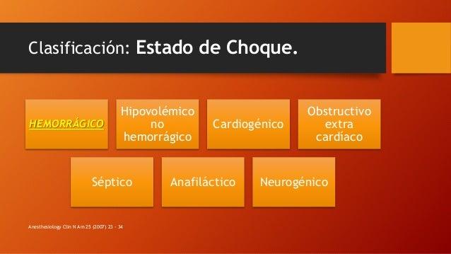 Clasificación: Estado de Choque. HEMORRÁGICO Hipovolémico no hemorrágico Cardiogénico Obstructivo extra cardíaco Séptico A...