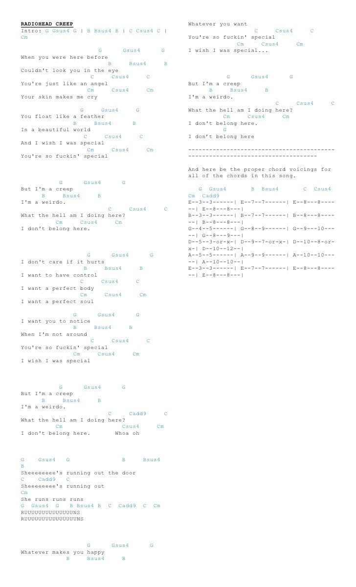 Funky Radiohead Creep Piano Chords Adornment Beginner Guitar Piano