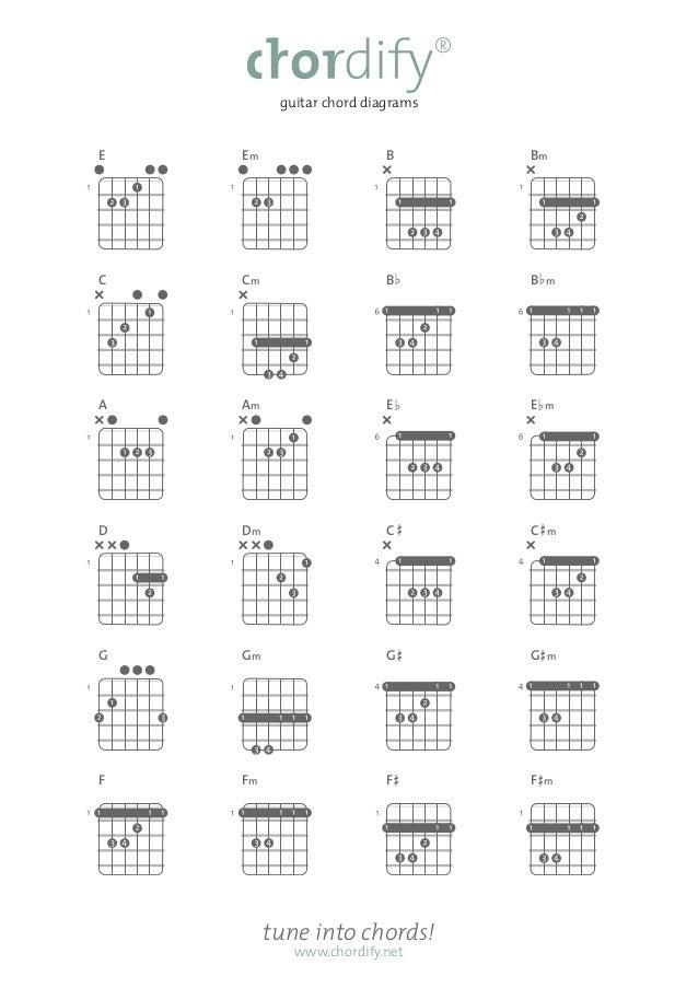 Fm Chord Diagram - Block And Schematic Diagrams •