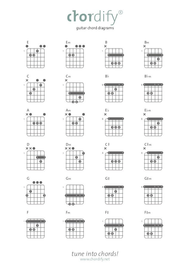 Chordify Guitar Diagrams