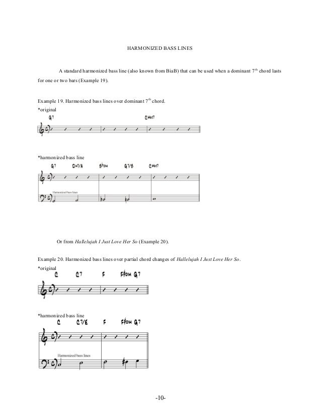 Exelent Hallelujah Chords On Piano Pictures Basic Guitar Chords