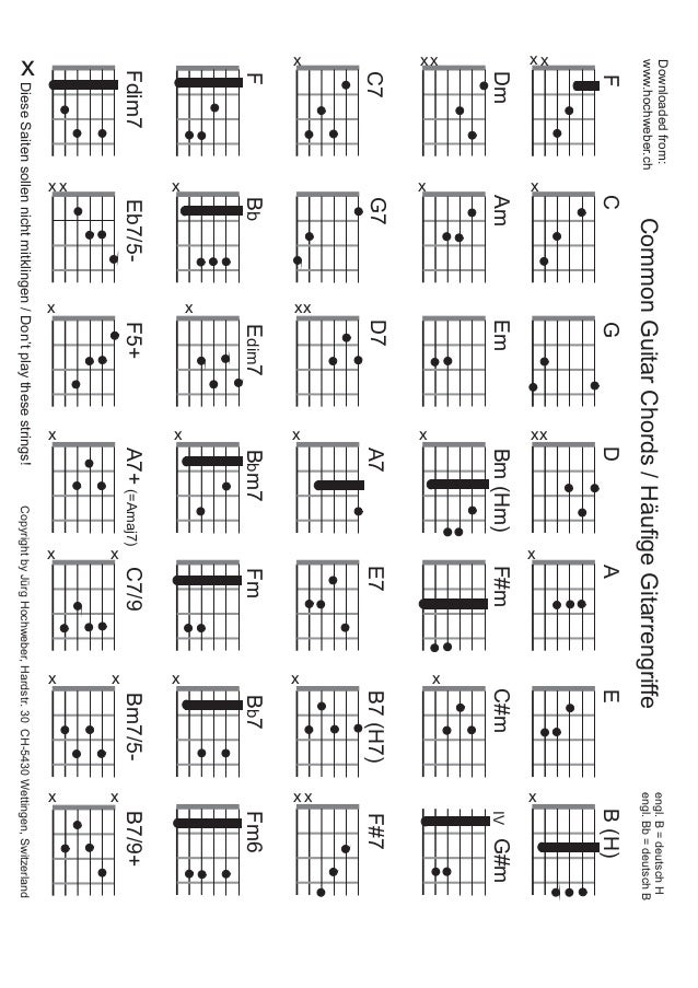 The Chainsmokers - Paris (Chords) - Ultimate-Guitar.Com