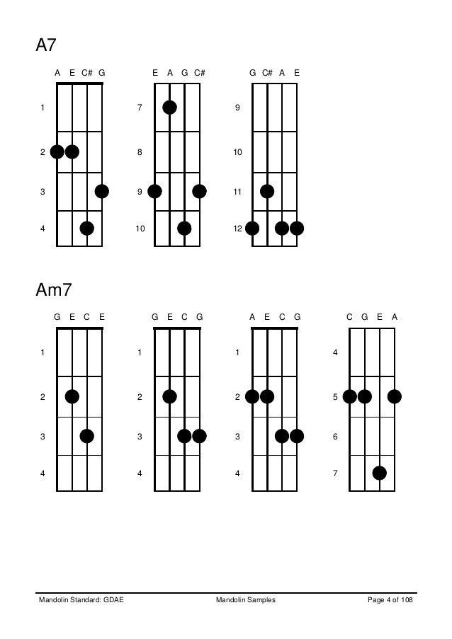 Am6 guitar chord