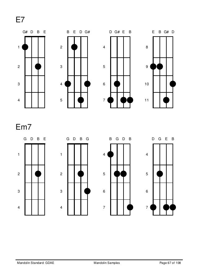 B7 Mandolin Chord Gallery Chord Guitar Finger Position