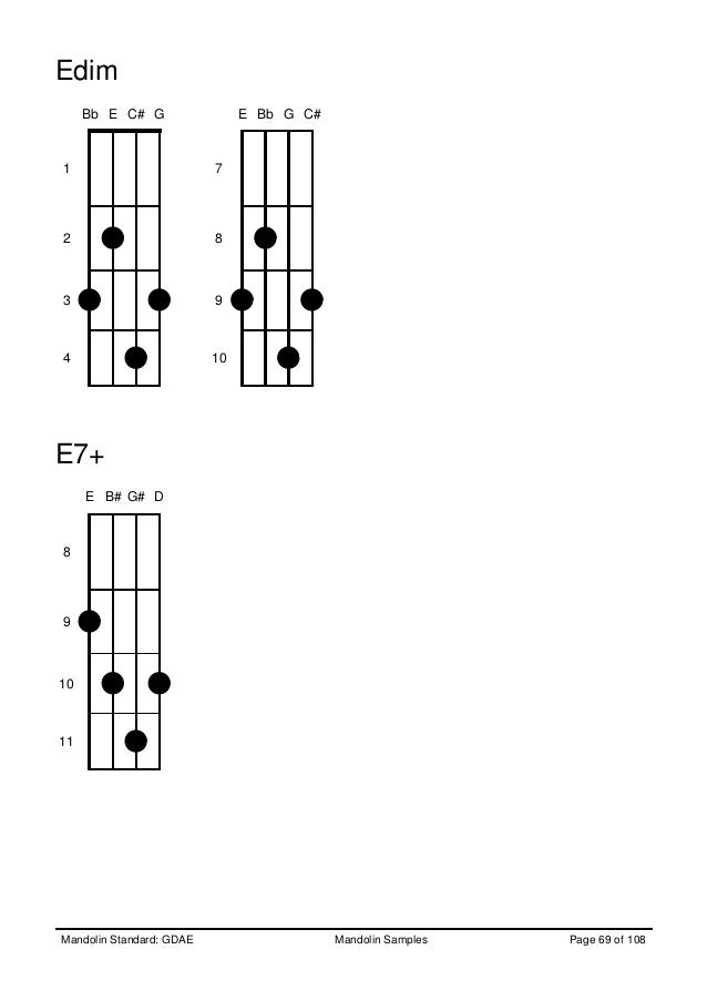 E7 Mandolin Chord Image Collections Chord Guitar Finger Position