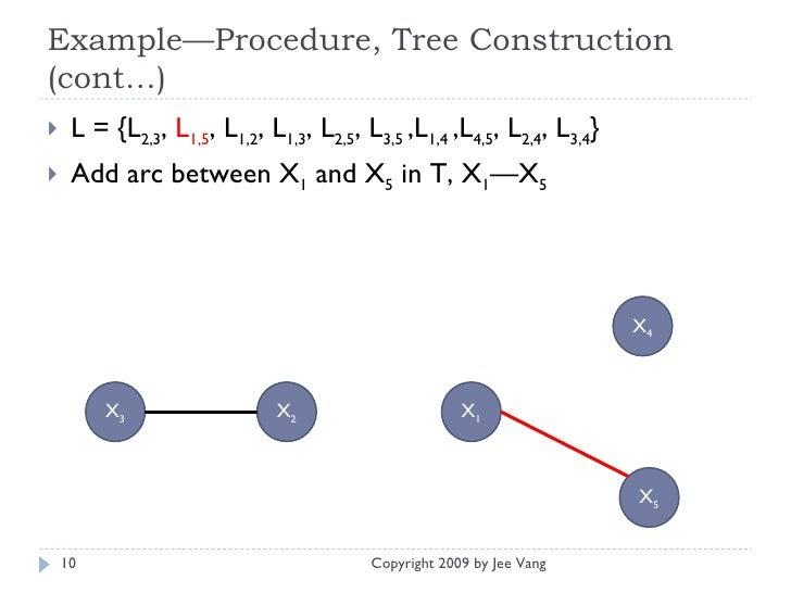 Example—Procedure, Tree Construction (cont…) <ul><li>L = {L 2,3 ,  L 1,5 , L 1,2 , L 1,3 , L 2,5 , L 3,5  ,L 1,4  ,L 4,5 ,...