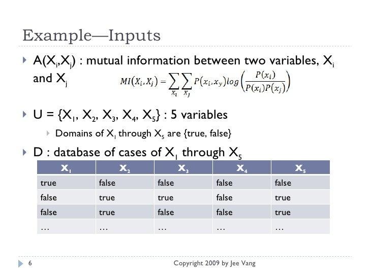 Example—Inputs  <ul><li>A(X i ,X j ) : mutual information between two variables, X i  and X j </li></ul><ul><li>U = {X 1 ,...