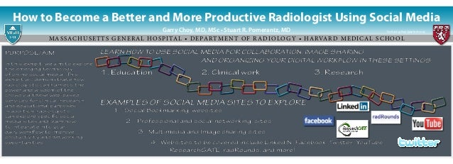Garry Choy, MD, MSc • Stuart R. Pomerantz, MD How to Become a Better and More Productive Radiologist Using Social Media MA...