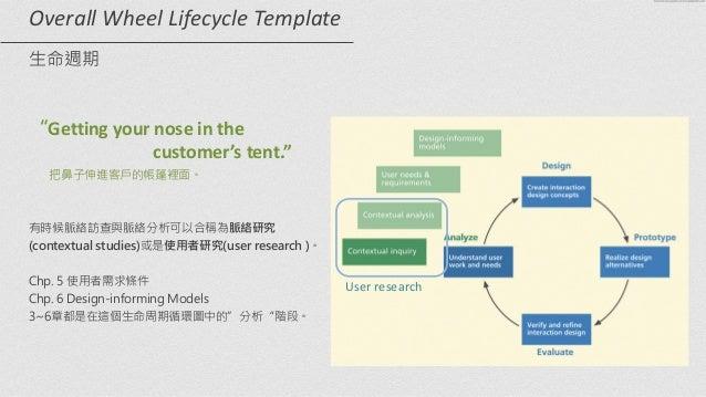 Chp.3 contextual inquiry Slide 3