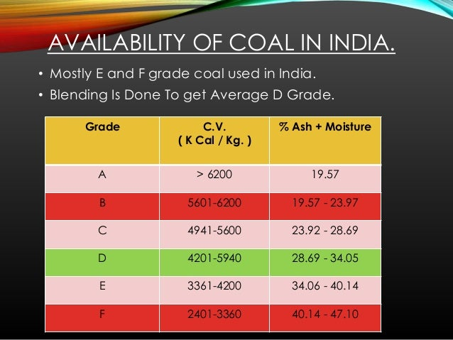 coal grading in india Mainly used as thermal grade coal for power generation also used for cement, fertilizer, glass, ceramic, paper, chemical and brick manufacturing, and for other heating purposes washed and beneficiated coal.