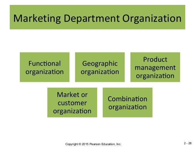 how to build a marketing company