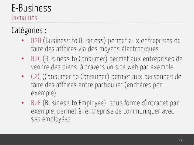 E-Business Catégories : • B2B(Business to Business) permet aux entreprises de faire des affaires via des moyens électron...