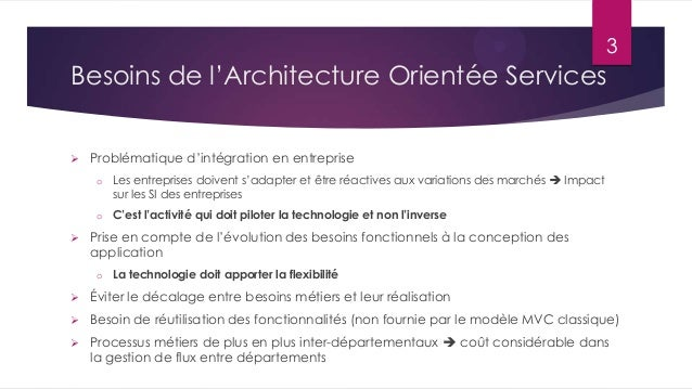 Chp1 introduction aux technologies web et soa for Architecture orientee service