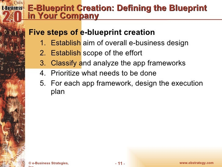 Chp13 e blueprint feedback feedback 11 e blueprint malvernweather Gallery