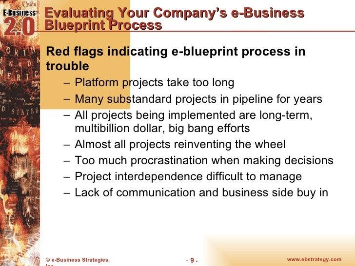 Chp13 e blueprint 9 evaluating your companys e business blueprint malvernweather Images