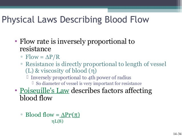 equations correctly relates flow pressure and resistance relationship
