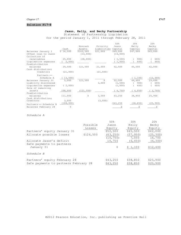 chp17 advanced accounting beams 11e rh slideshare net