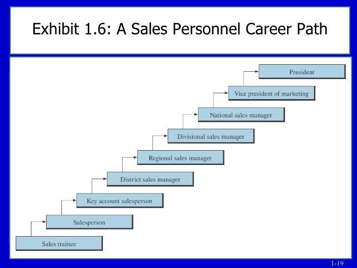 Chp1 Salespeople Careers