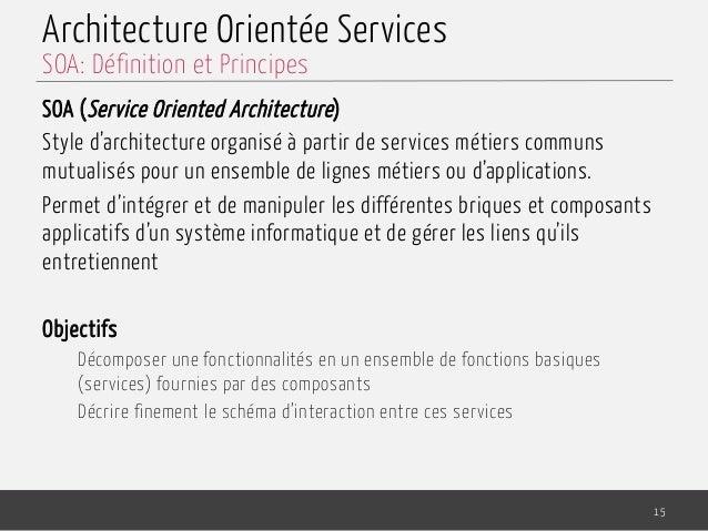 Architecture Orientée Services SOA (Service Oriented Architecture) Style d'architecture organisé à partir de services méti...