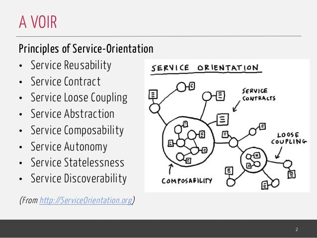 A VOIR 2 Principles of Service-Orientation • Service Reusability • Service Contract • Service Loose Coupling • Service...