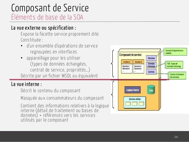Composant de Service La vue externe ou spécification : Expose la facette service proprement dite Constituée : • d'un ense...