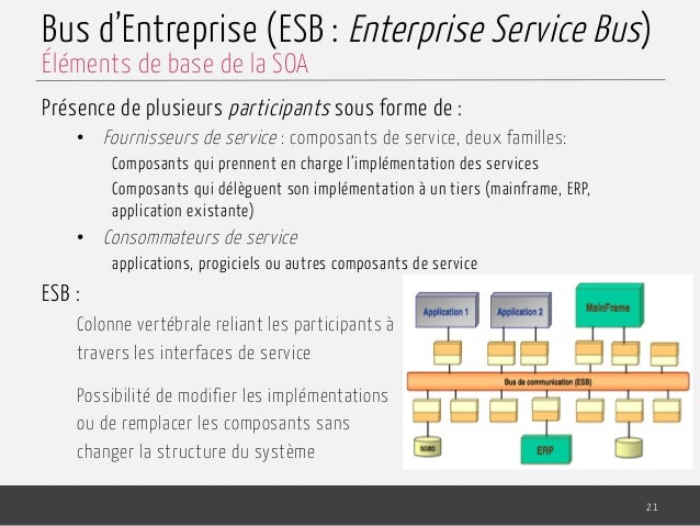 Bus d'Entreprise (ESB : Enterprise Service Bus) Présence de plusieurs participants sous forme de : • Fournisseurs de serv...