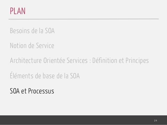 Besoins de la SOA Notion de Service Architecture Orientée Services : Définition et Principes Éléments de base de la SOA SO...
