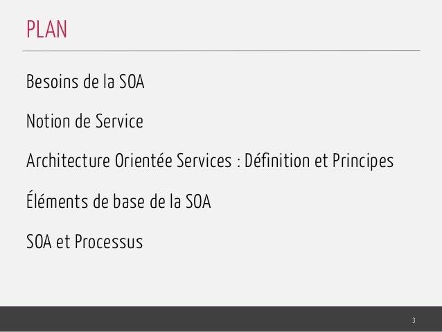 Eservices chp2 soa for Architecture orientee service