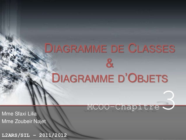 DIAGRAMME DE CLASSES & DIAGRAMME D'OBJETS MCOO–Chapitre Mme Sfaxi Lilia Mme Zoubeir Najet L2ARS/SIL – 2011/2012  3