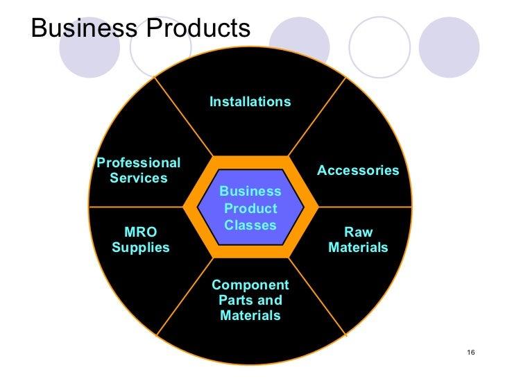 business chp management classes component