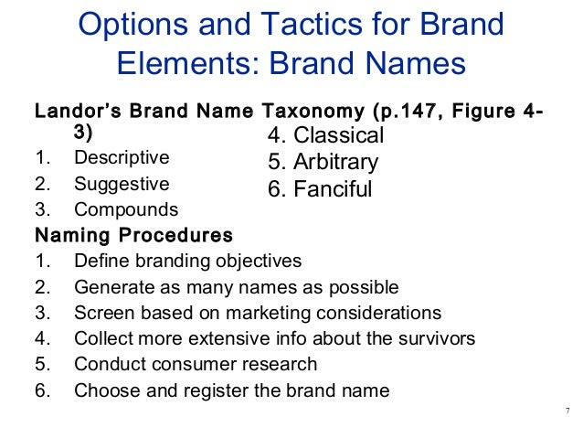 brand element Choosing brand elements to build brand equity: options and tactics for brand elements criteria for choosing brand elementswhat embodies the perfect brand is there such a thing as simple as some brands might appear, there was a lot of research done tocome to a consensus and be satisfied with the end result of any brand element.