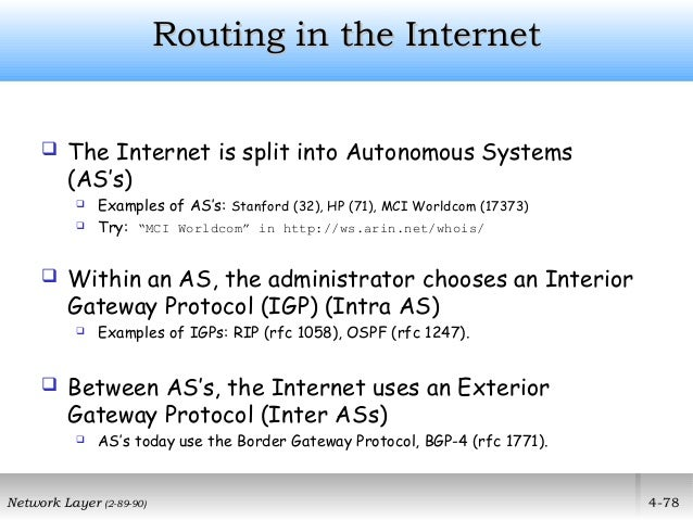Chp4 for Exterior gateway protocol examples