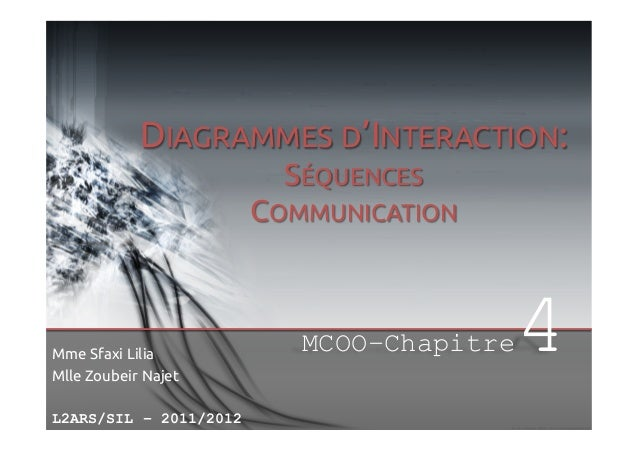 DIAGRAMMES D'INTERACTION: SÉQUENCES  	  COMMUNICATION  Mme Sfaxi Lilia	 Mlle Zoubeir Najet	 L2ARS/SIL – 2011/2012  MCOO–Ch...