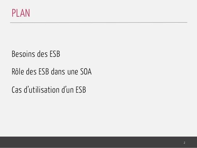 eServices-Chp4: ESB Slide 2