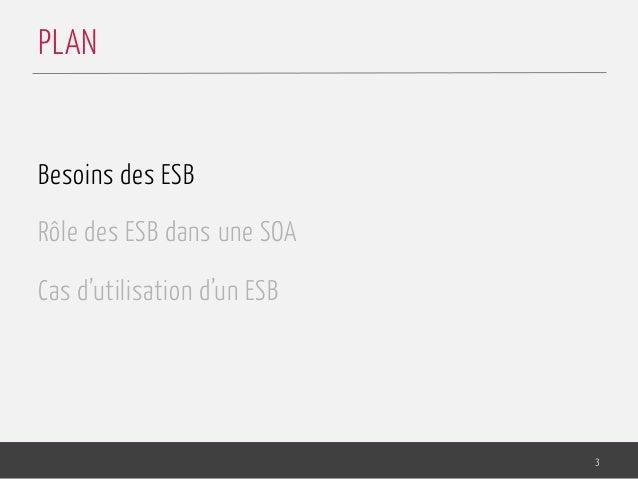 eServices-Chp4: ESB Slide 3