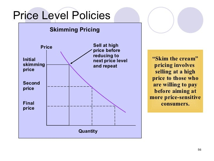 cost plus pricing price skimming The point at which revenue equals units sold save question 10 1 cost plus or everyday low price strategies skimming or cost plus pricing strategies.