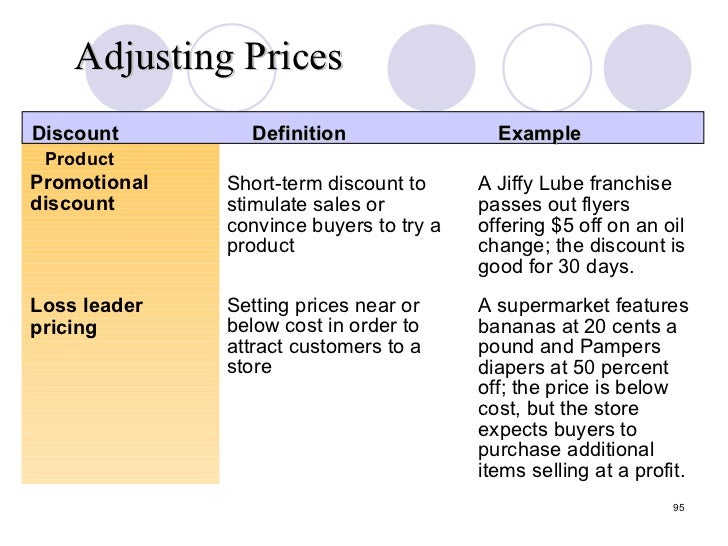 chp 4 pricing considerations. Black Bedroom Furniture Sets. Home Design Ideas