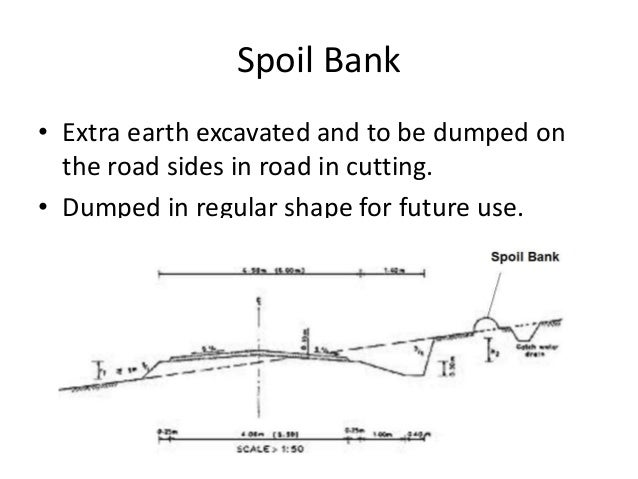 Spoil Bank • Extra earth excavated and to be dumped on the road sides in road in cutting. • Dumped in regular shape for fu...