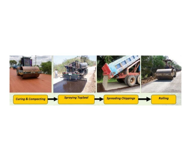 WBM Roads Definition: The pavement base course made of crushed or broken aggregates mechanically interlocked by rolling an...