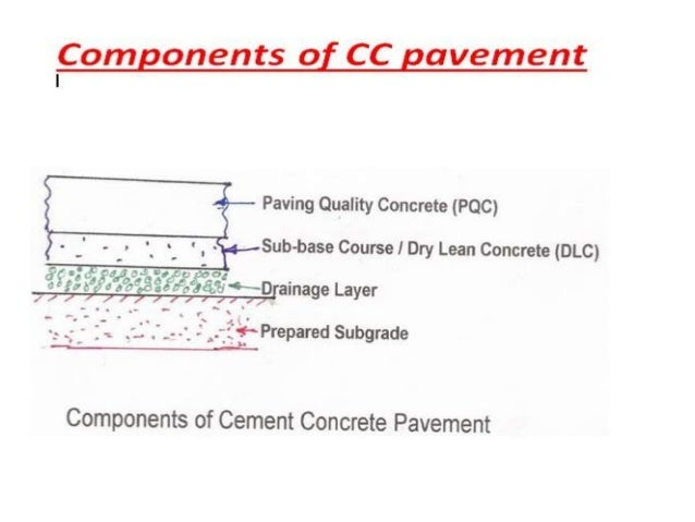 • Basic Components of CC Pavements: • --soil subgrade. • --drainage layer. • --sub-base course generally constructed using...