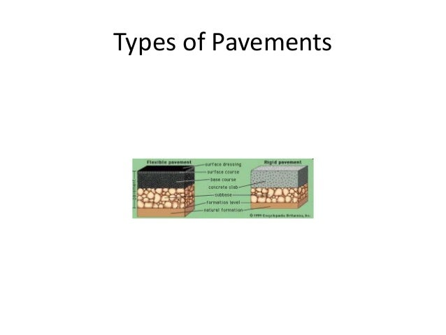Types of Pavements
