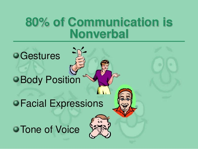 Chapter 5 Nonverbal Communication