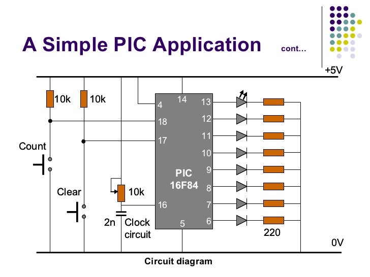 Chp6 assembly language programming for pic copy circuit diagram 25 ccuart Images