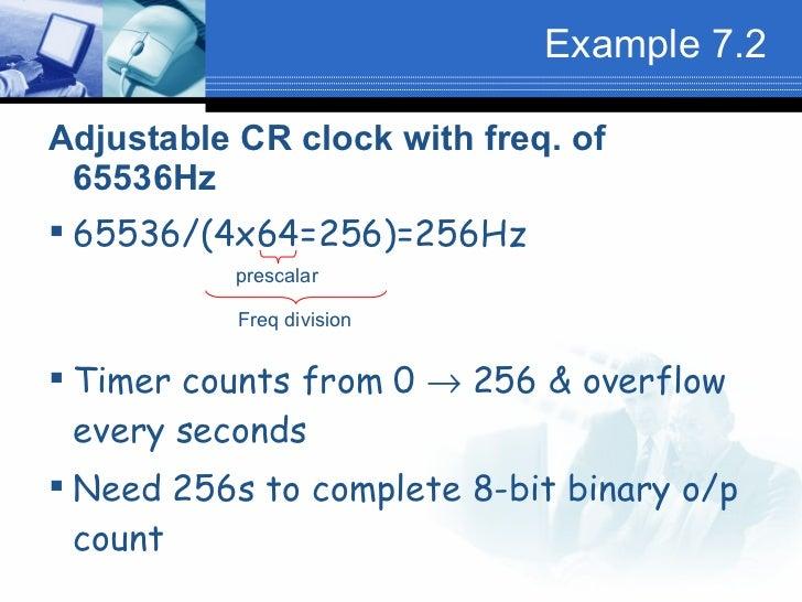 65536 binary options
