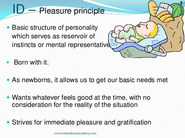 the basic psycological needs of a Nurses can apply maslow's hierarchy of basic needs in the assessment, planning with regards to satisfaction of needs during the war, in the us there were three levels: physiological needs, safety needs, and psychological needs (social, self-esteem, and self-actualization.