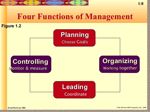 four functions management paper Identify and discuss the 4 basic functions of management research, identify and discuss the 4 basic functions of management also, explain which function you feel is most important and why.