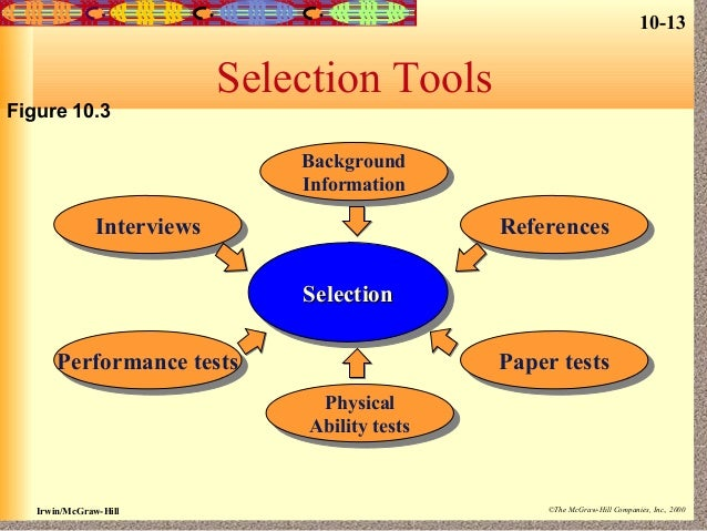 employee selection tools The use of good selection tools for a good selection decision, will make all the difference in the kind of employee you hire that is because of how important it is to choose the right method of selection for the position that needs filling with a selection method it will reduce the number of .